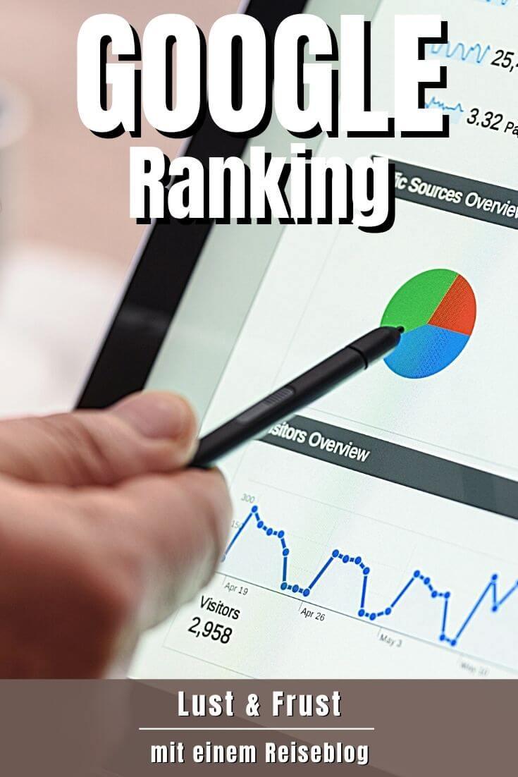 Google Ranking - Pinterest Pin