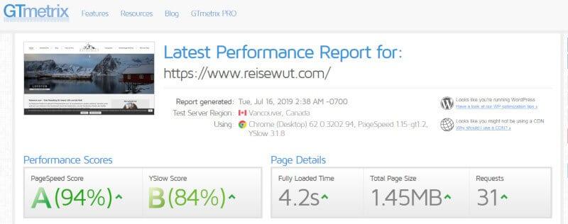 Test der Seitenperformance mit GTMetrix