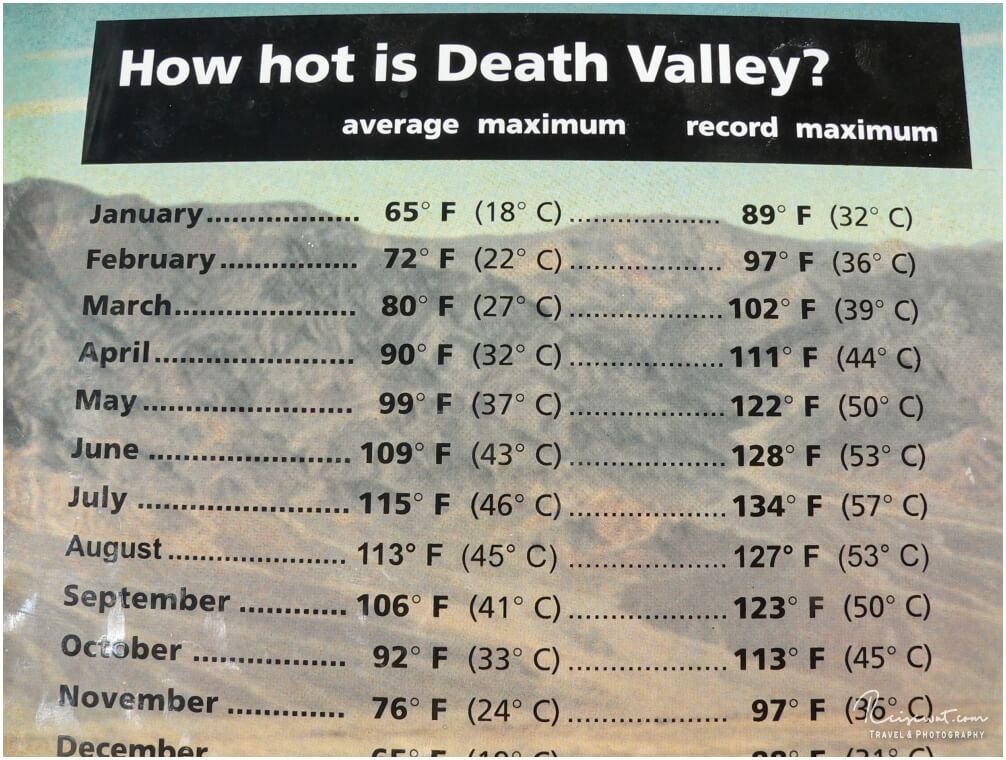 Temperatur-Tafel im Death Valley